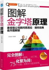 赢家习惯系列--图解金字塔原理(试读本)