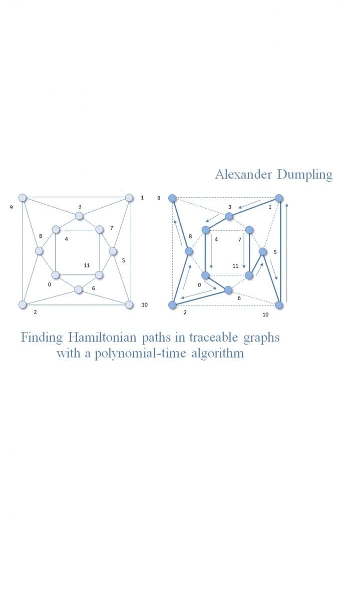 Finding Hamiltonian paths in traceable graphs with a polynomial-time algorithm