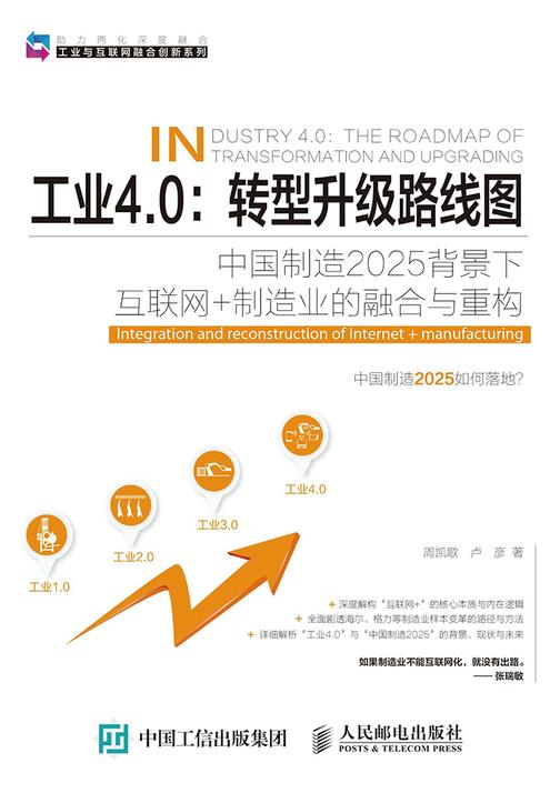 工业4.0:转型升级路线图