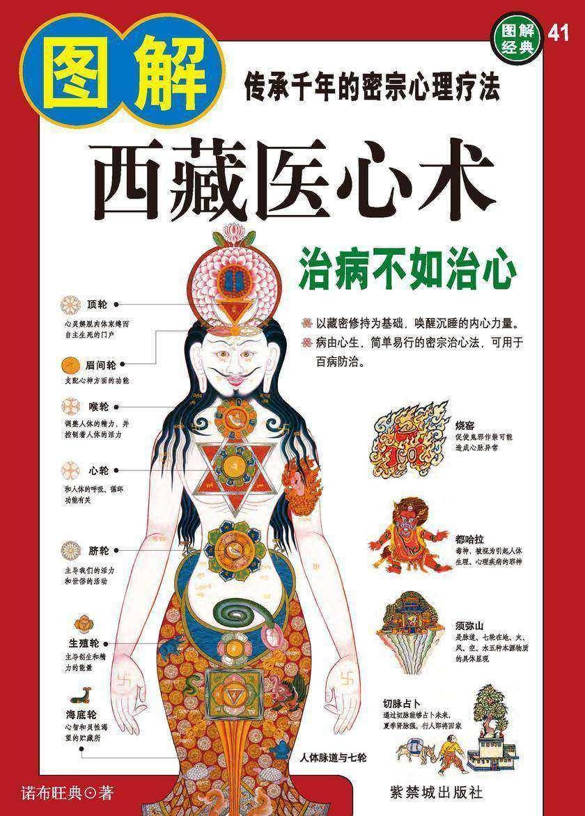 图解西藏医心术(仅适用PC阅读)