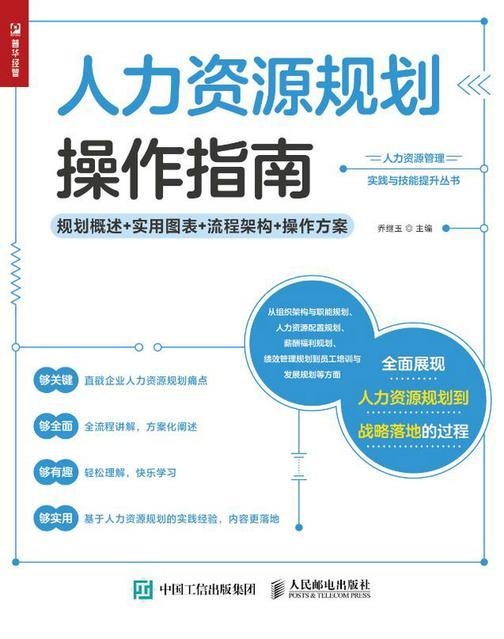 人力资源规划操作指南——规划概述+实用图表+流程架构+操作方案