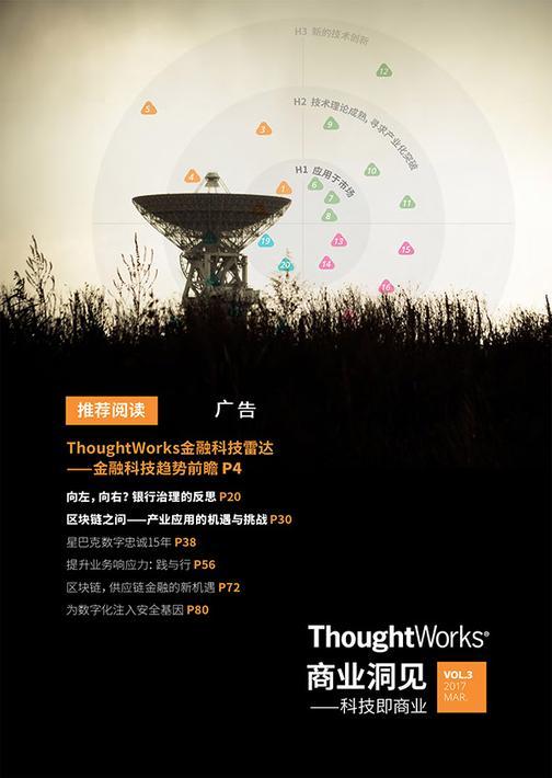 金融科技雷达(ThoughtWorks商业洞见)