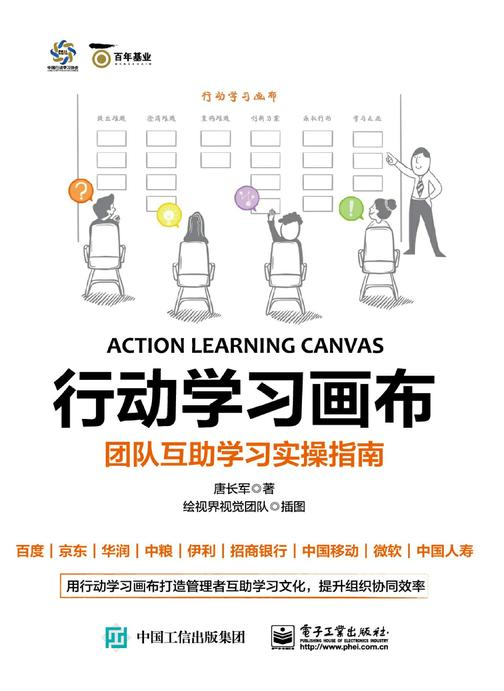 行动学习画布:团队互助学习实操指南