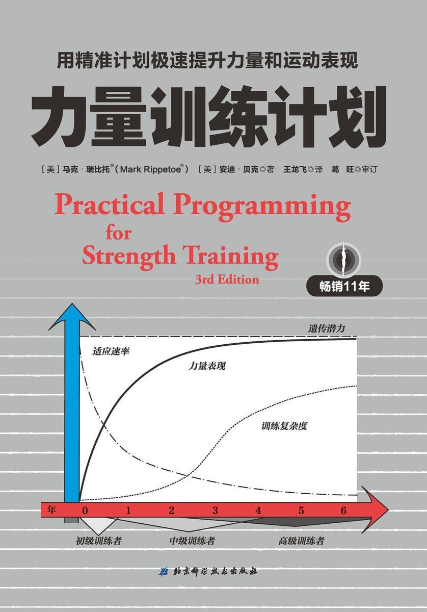 力量训练计划:用精准计划极速提升力量和运动表现