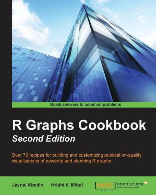 R Graph Cookbook