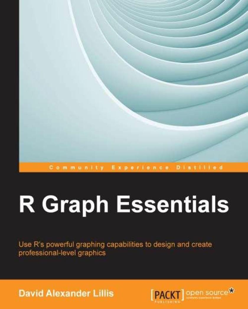 R Graph Essentials
