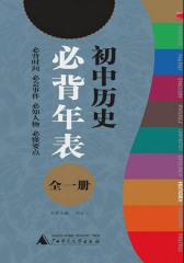2013微经典.初中历史必背年表